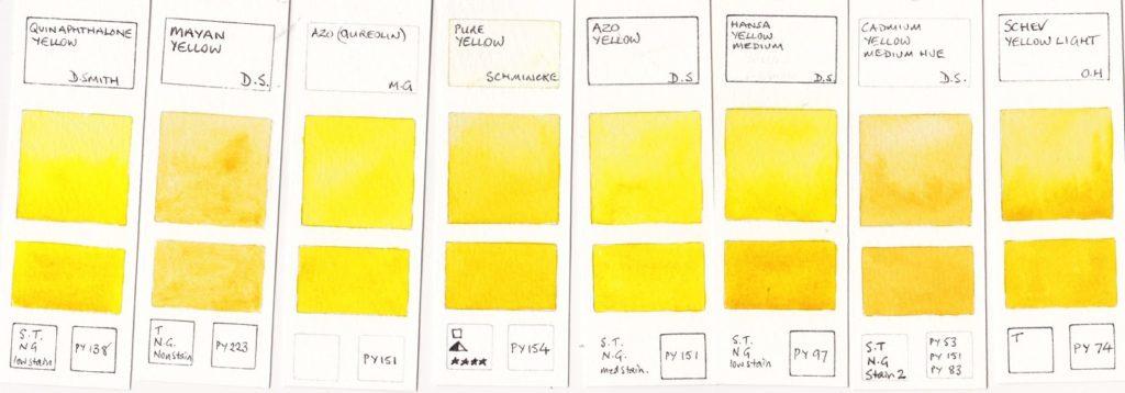 mid yellows comparison