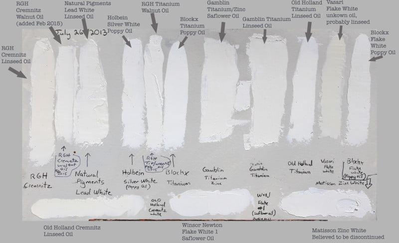 distintos óleos blancos -e1427743824738