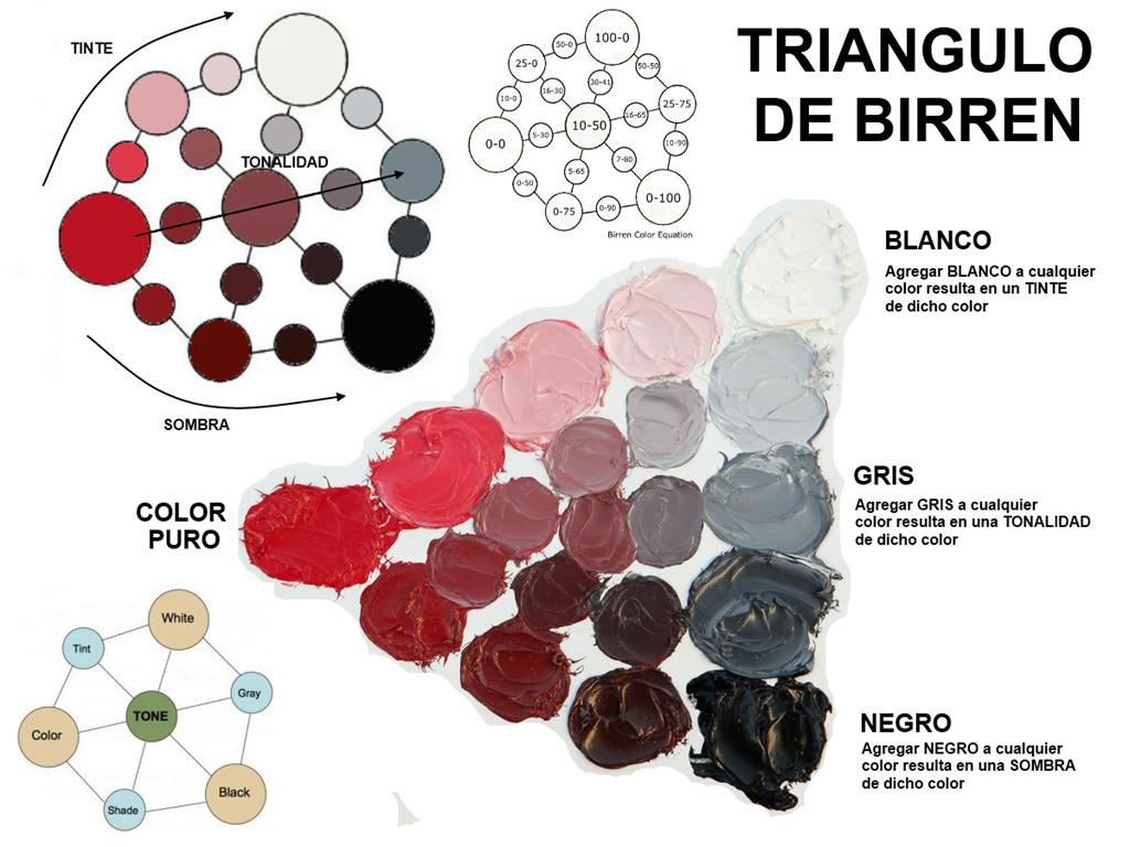 Mezclar Colores Con Blanco Los Mejores Consejos Ttamayo Com